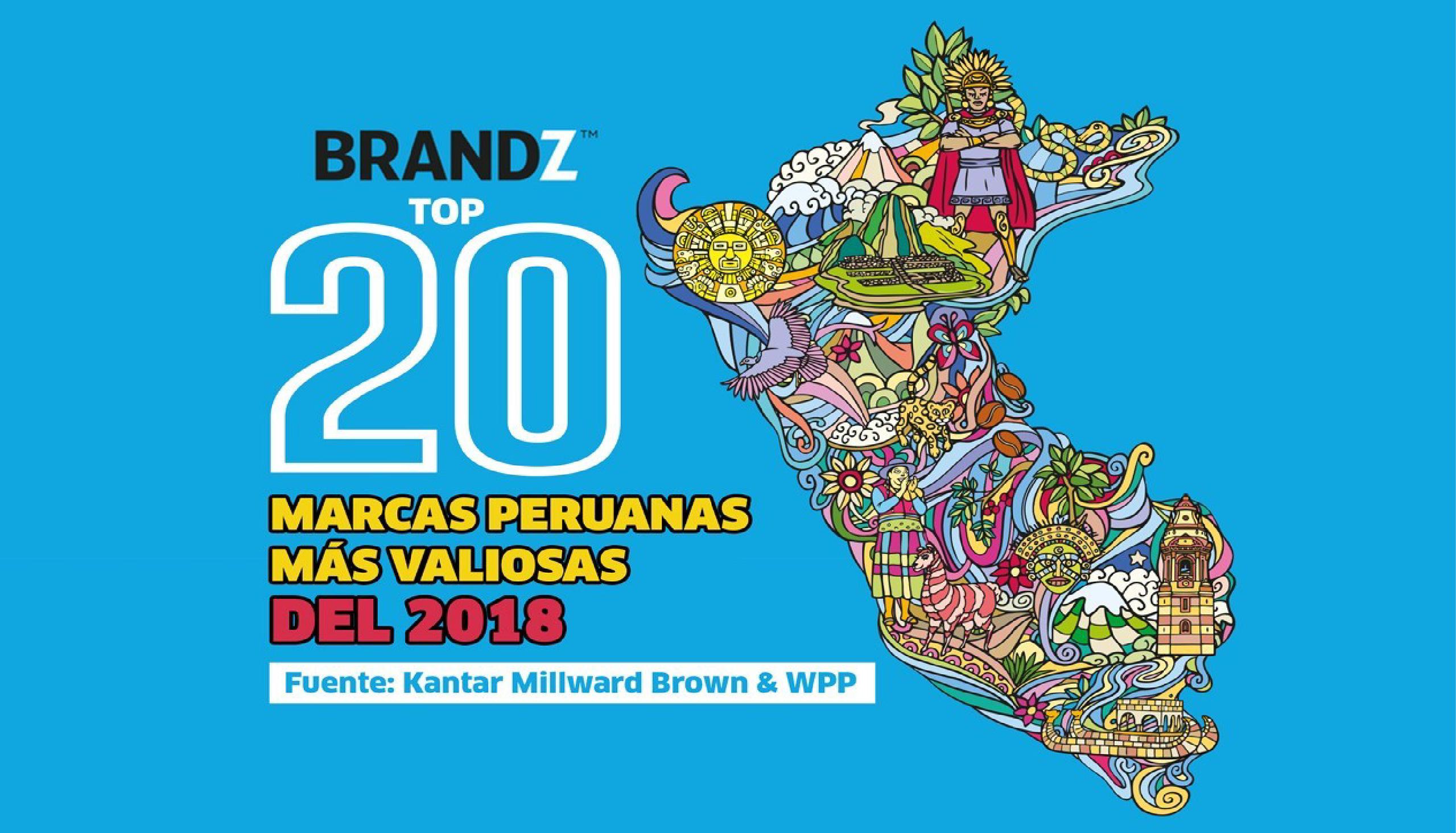 BrandZ Top 20 – Perú