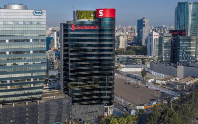 Banca Privada de Scotiabank es reconocida como la mejor del Perú